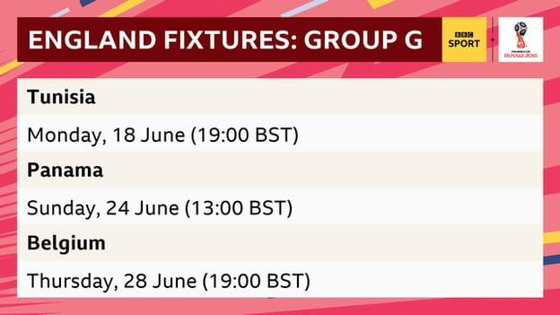 England fixtures in Group G