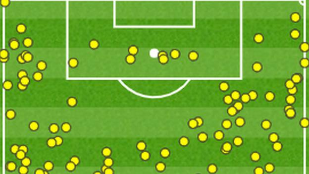 Liverpool restricted Brighton to just eight touches in their penalty area during the 90 minutes